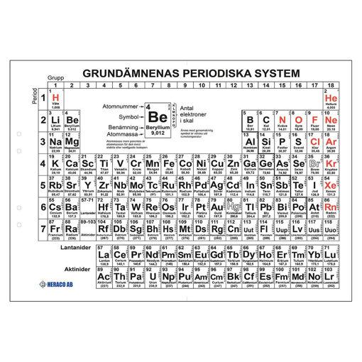Bild på Periodiskt system - elevfolder A3 /30st