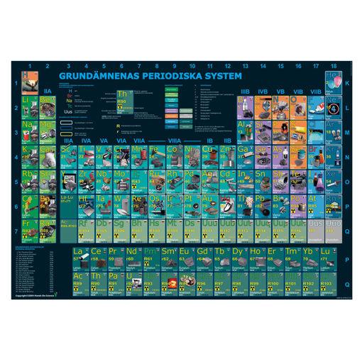 Bild på Periodiskt system bild plansch - stor