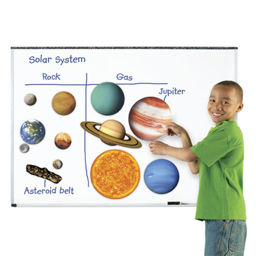 Bild på Magnetiska Solsystemet