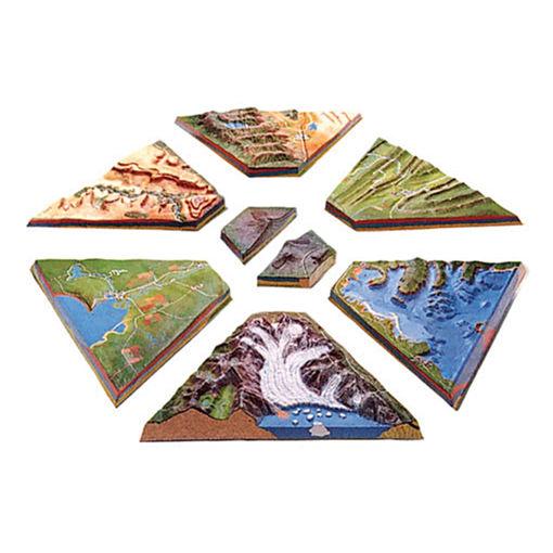 Bild på Landskapsmodell